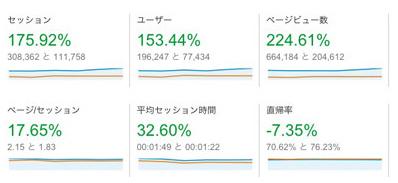 Analytics-201501-06-3-960x640