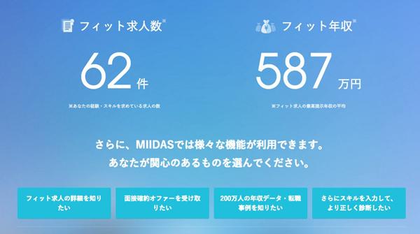 MIIDAS-6
